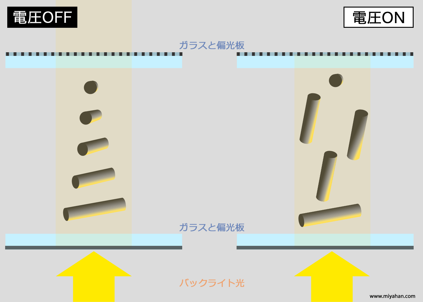 miyahan.com | WUXGA 高解像度ワイド液晶ディスプレイ選び P.2